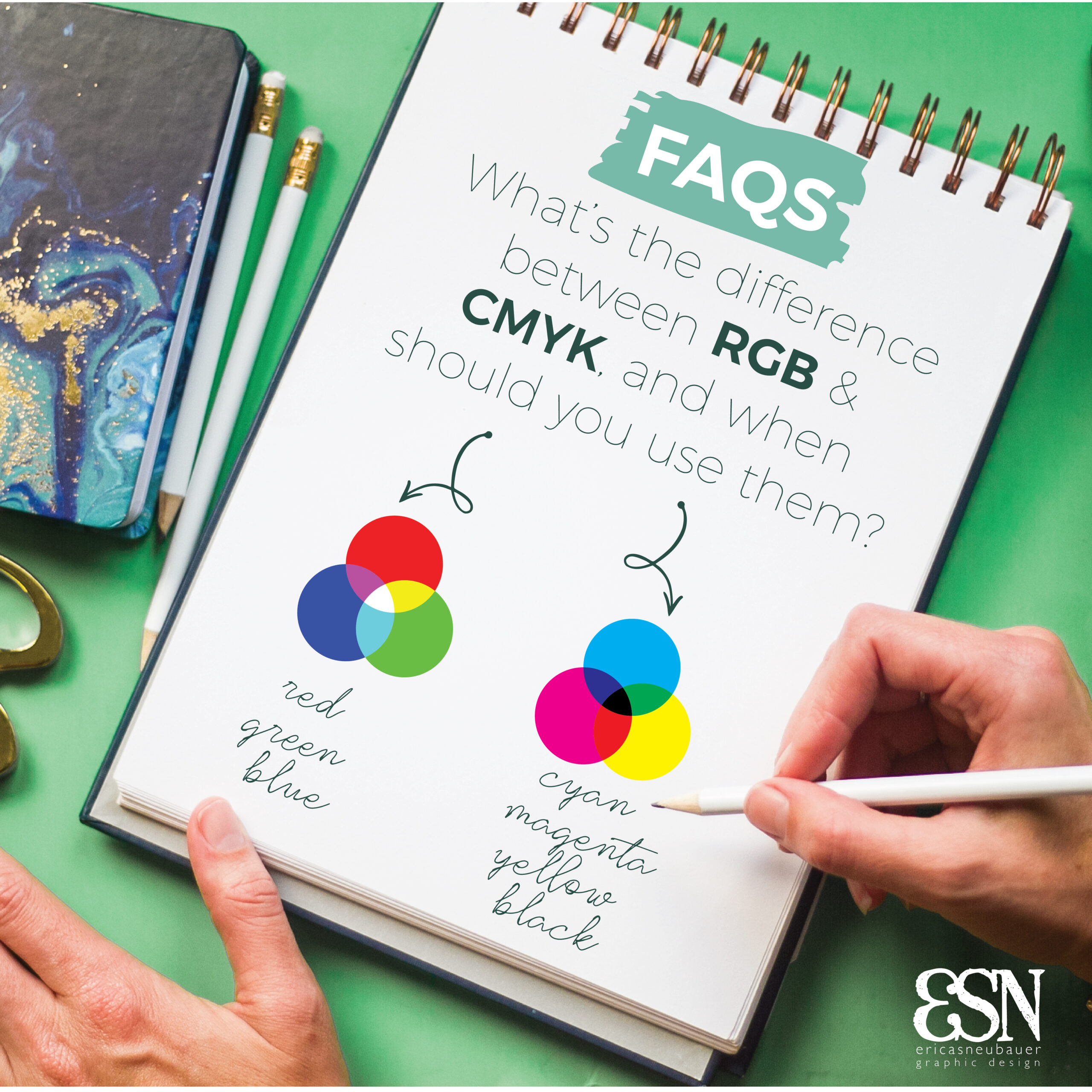white sketchbook showing title: What's the difference between RGB & CMYK and when should you use them?